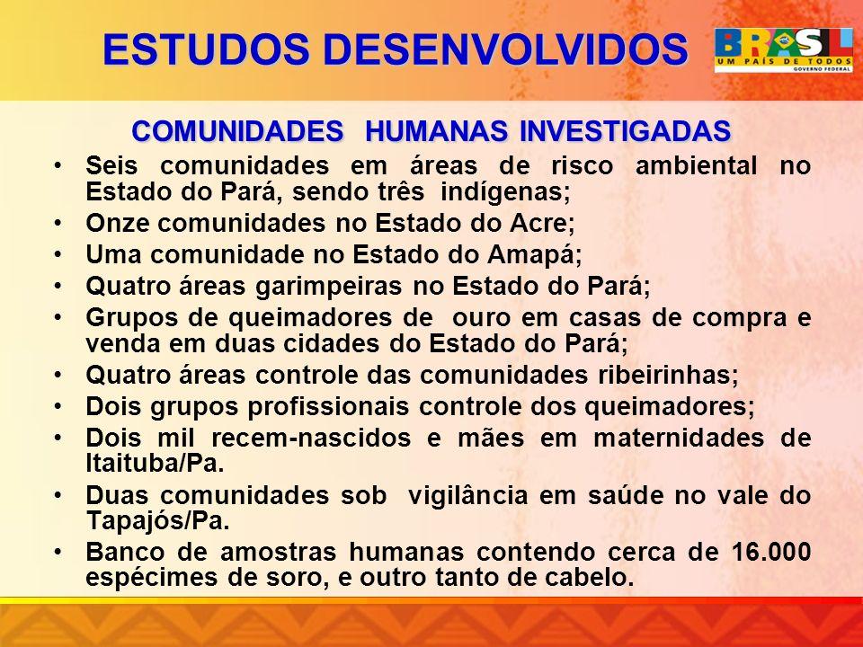 COMUNIDADES HUMANAS INVESTIGADAS Seis comunidades em áreas de risco ambiental no Estado do Pará, sendo três indígenas; Onze comunidades no Estado do A