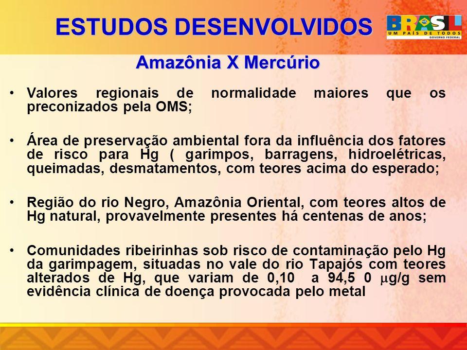 Amazônia X Mercúrio Valores regionais de normalidade maiores que os preconizados pela OMS; Área de preservação ambiental fora da influência dos fatore