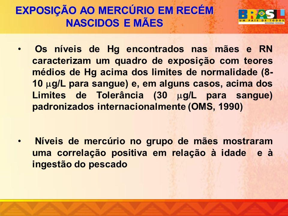 EXPOSIÇÃO AO MERCÚRIO EM RECÉM NASCIDOS E MÃES Os níveis de Hg encontrados nas mães e RN caracterizam um quadro de exposição com teores médios de Hg a