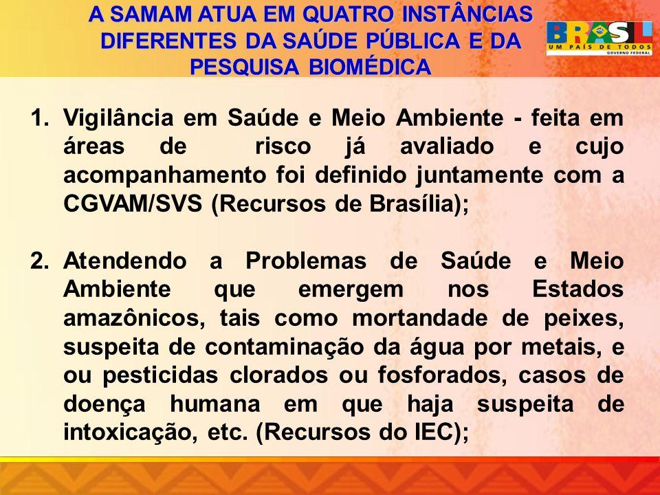 3.Como apoio das Instâncias Estaduais e Municipais em demandas que não são atendidas pelos LACENs (Recursos do IEC ); 4.Em Projetos de pesquisa na área de Saúde e Meio Ambiente, custeados por agências financiadoras no Brasil e no exterior e pelo Ministério da Saúde.