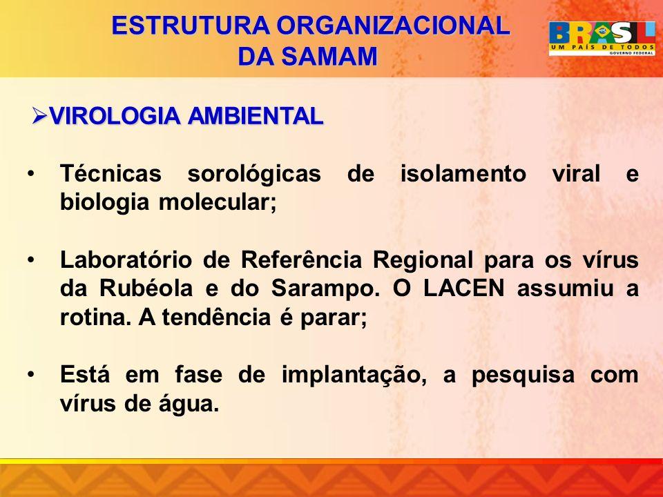CROMATOGRAFIA LÍQUIDA DE ALTA PERFORMANCE: HPLC (Detetor UV/Fluorescência) # Financiamento do VIGISUS # LABORATÓRIO DE TOXICOLOGIA