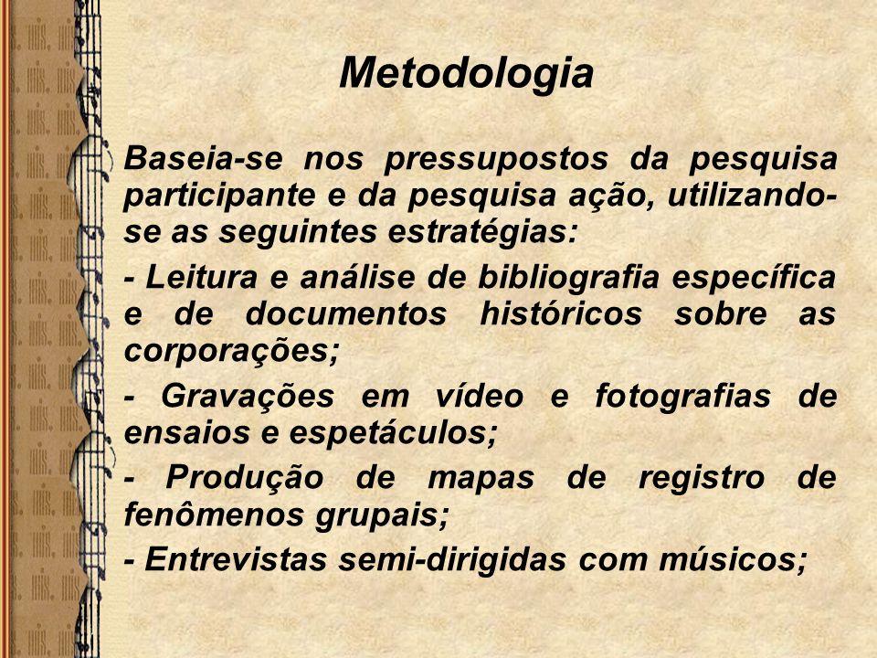 Metodologia Baseia-se nos pressupostos da pesquisa participante e da pesquisa ação, utilizando- se as seguintes estratégias: - Leitura e análise de bi