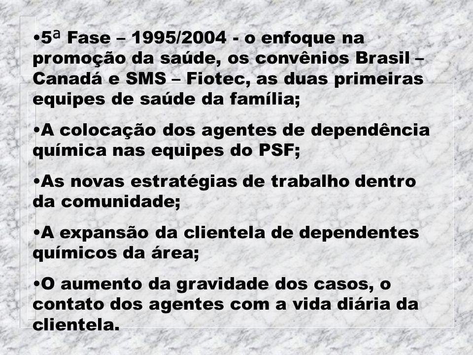 5 ª Fase – 1995/2004 - o enfoque na promoção da saúde, os convênios Brasil – Canadá e SMS – Fiotec, as duas primeiras equipes de saúde da família; A c