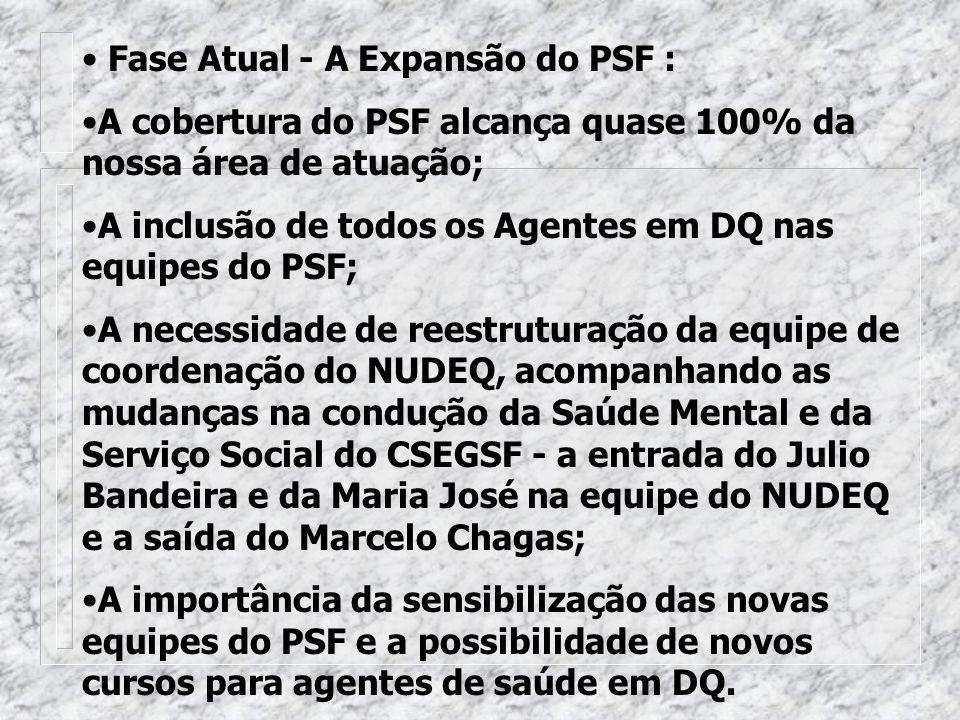 Fase Atual - A Expansão do PSF : A cobertura do PSF alcança quase 100% da nossa área de atuação; A inclusão de todos os Agentes em DQ nas equipes do P