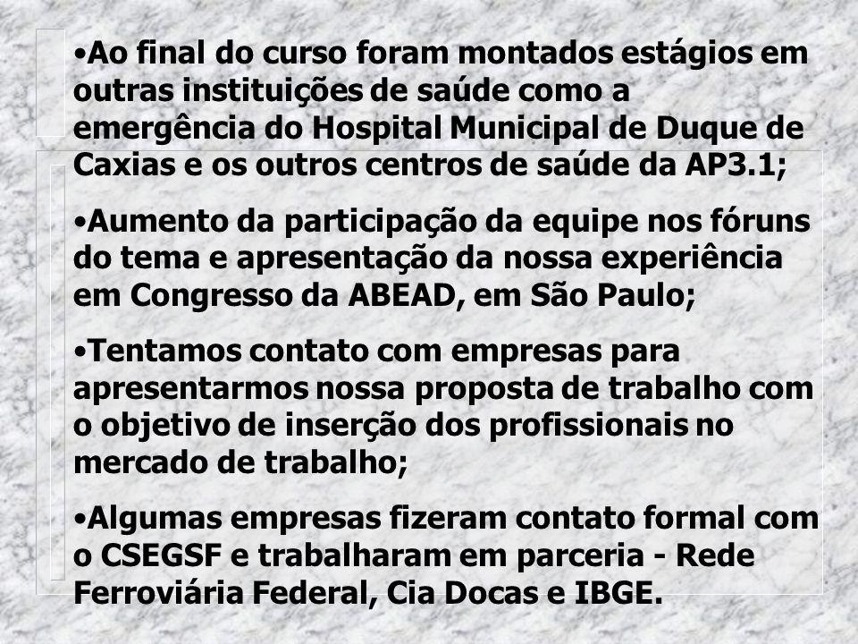 Ao final do curso foram montados estágios em outras instituições de saúde como a emergência do Hospital Municipal de Duque de Caxias e os outros centr
