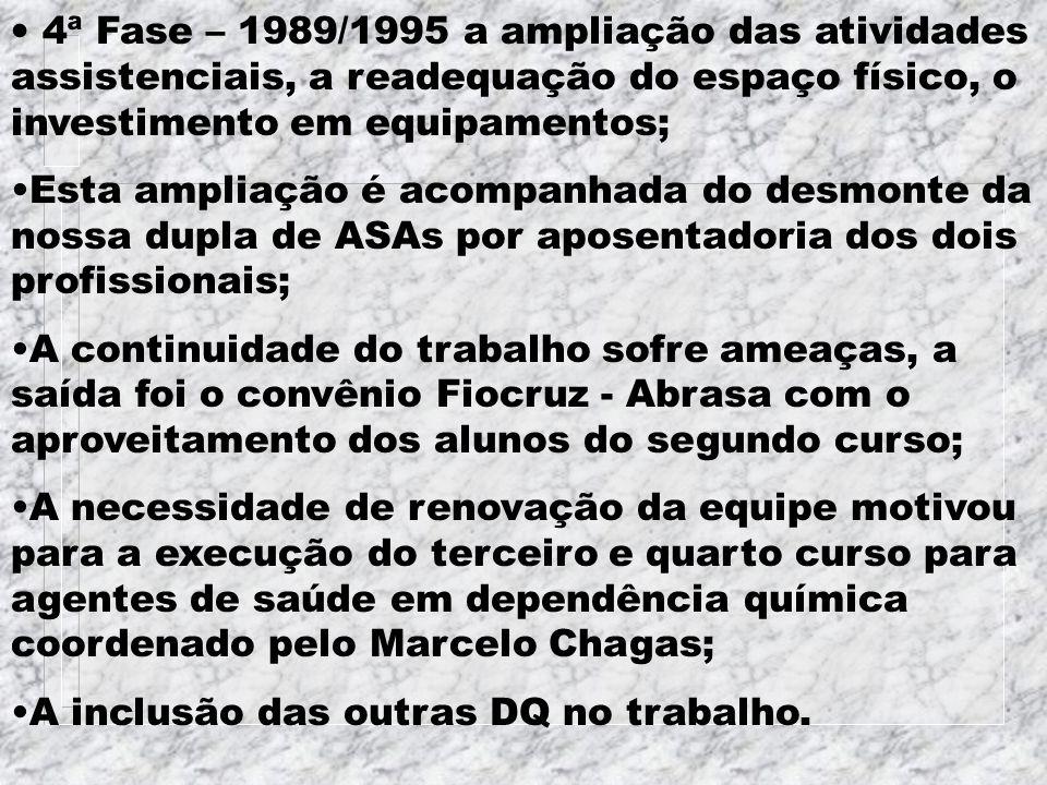 4ª Fase – 1989/1995 a ampliação das atividades assistenciais, a readequação do espaço físico, o investimento em equipamentos; Esta ampliação é acompan