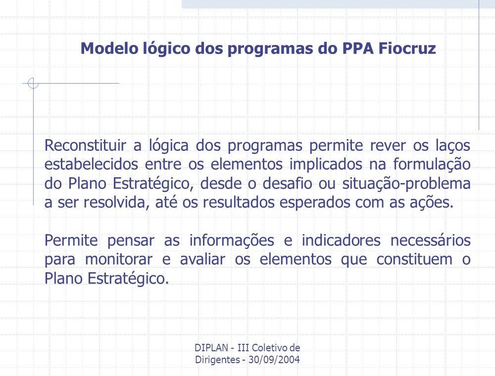 DIPLAN - III Coletivo de Dirigentes - 30/09/2004 Modelo lógico dos programas do PPA Fiocruz Reconstituir a lógica dos programas permite rever os laços