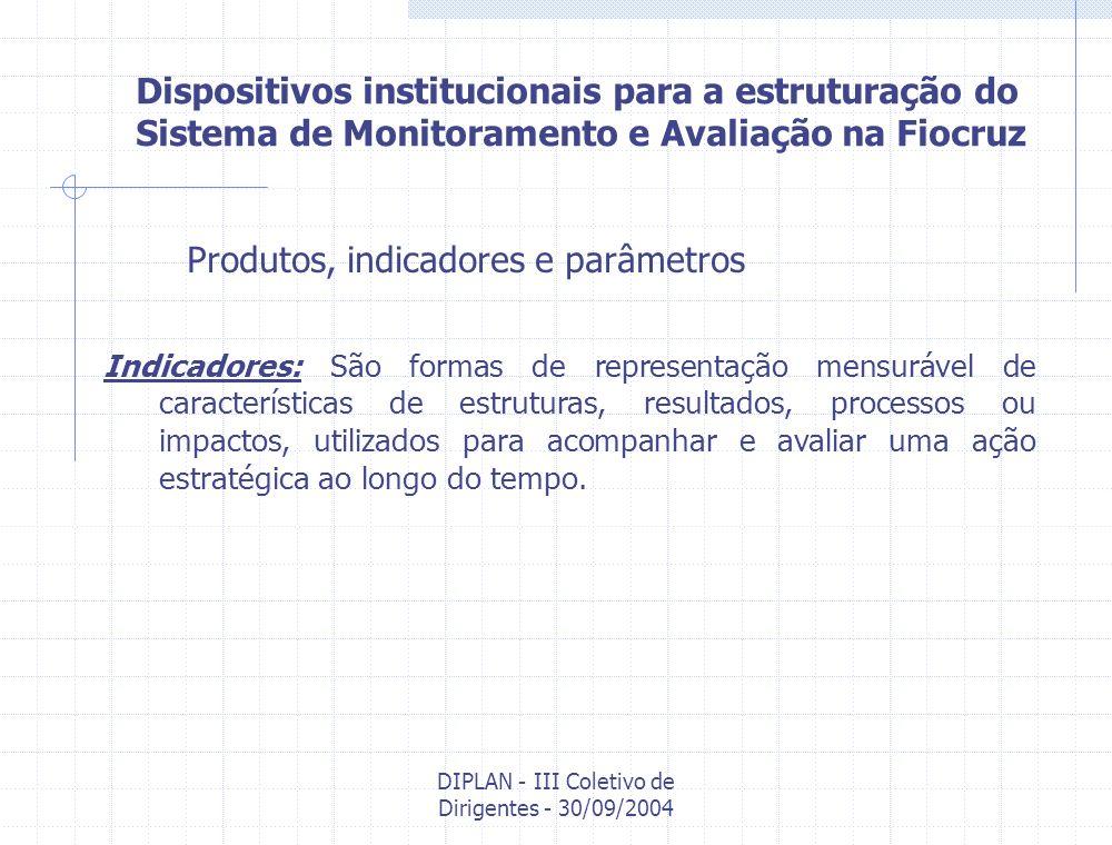 DIPLAN - III Coletivo de Dirigentes - 30/09/2004 Dispositivos institucionais para a estruturação do Sistema de Monitoramento e Avaliação na Fiocruz Pr
