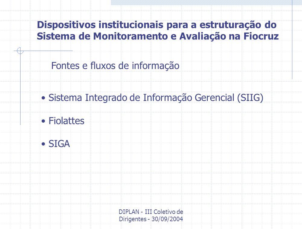 DIPLAN - III Coletivo de Dirigentes - 30/09/2004 Dispositivos institucionais para a estruturação do Sistema de Monitoramento e Avaliação na Fiocruz Si