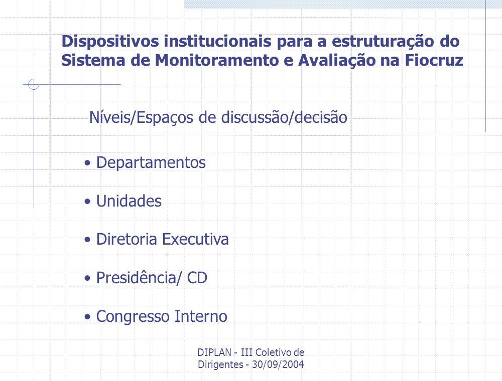 DIPLAN - III Coletivo de Dirigentes - 30/09/2004 Dispositivos institucionais para a estruturação do Sistema de Monitoramento e Avaliação na Fiocruz De