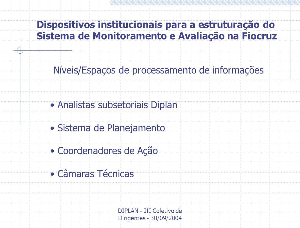 DIPLAN - III Coletivo de Dirigentes - 30/09/2004 Dispositivos institucionais para a estruturação do Sistema de Monitoramento e Avaliação na Fiocruz An