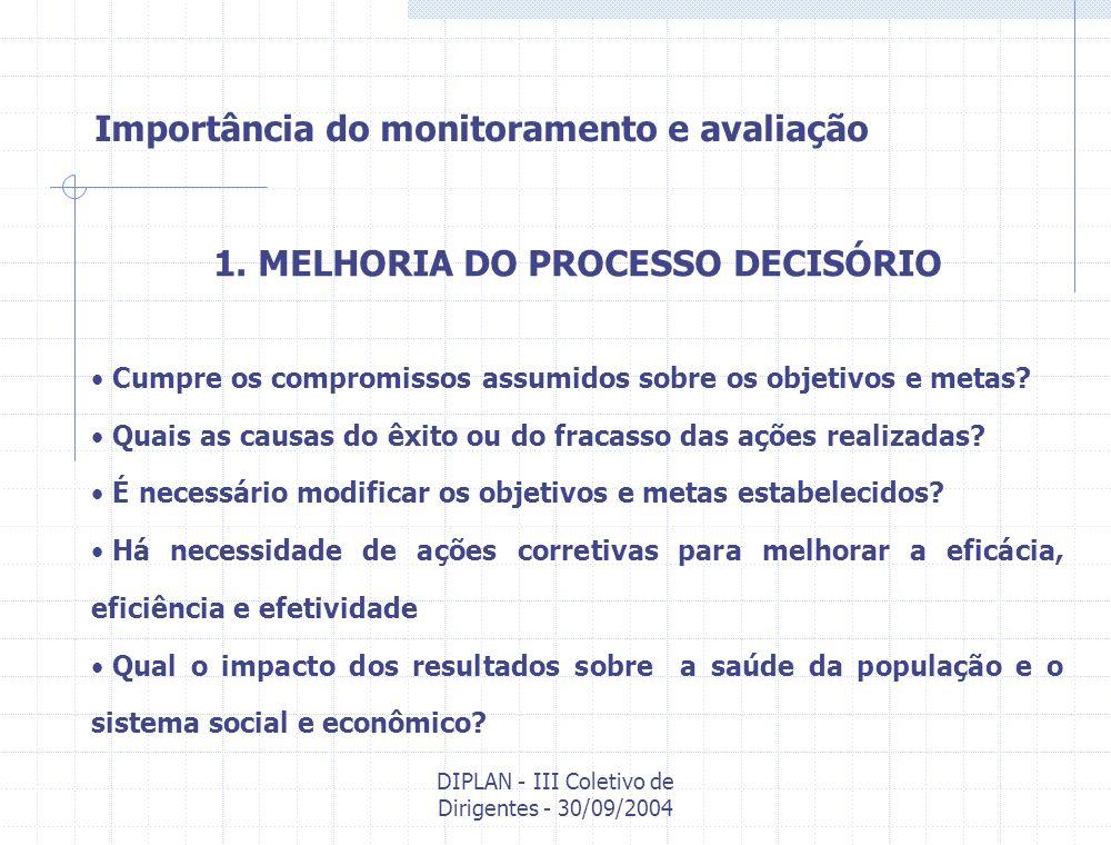 DIPLAN - III Coletivo de Dirigentes - 30/09/2004 Importância do monitoramento e avaliação 1. MELHORIA DO PROCESSO DECISÓRIO Cumpre os compromissos ass