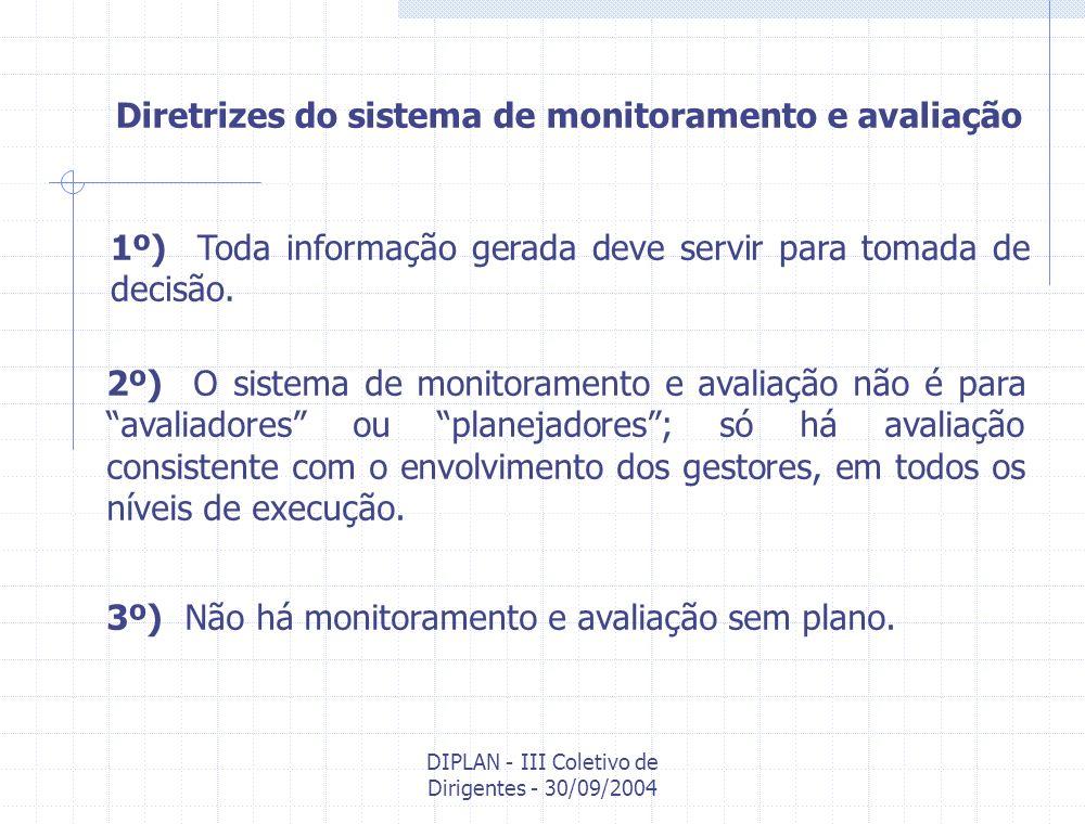 DIPLAN - III Coletivo de Dirigentes - 30/09/2004 Diretrizes do sistema de monitoramento e avaliação 3º) Não há monitoramento e avaliação sem plano. 2º