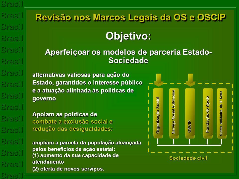BrasilBrasilBrasilBrasilBrasilBrasilBrasilBrasilBrasilBrasilBrasilBrasilBrasilBrasilBrasilBrasil Outras entidades do 3º Setor Sociedade civil Organiza