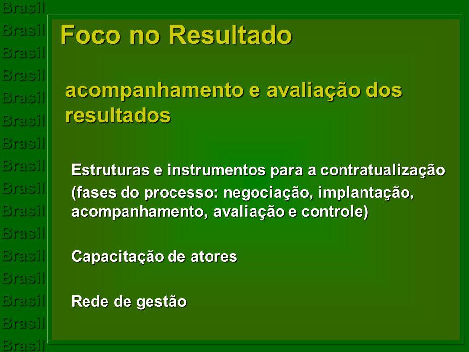 BrasilBrasilBrasilBrasilBrasilBrasilBrasilBrasilBrasilBrasilBrasilBrasilBrasilBrasilBrasilBrasil Foco no Resultado acompanhamento e avaliação dos resu