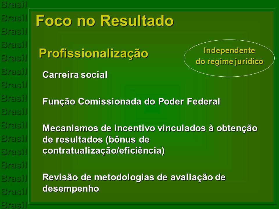 BrasilBrasilBrasilBrasilBrasilBrasilBrasilBrasilBrasilBrasilBrasilBrasilBrasilBrasilBrasilBrasil Foco no Resultado Profissionalização Carreira social