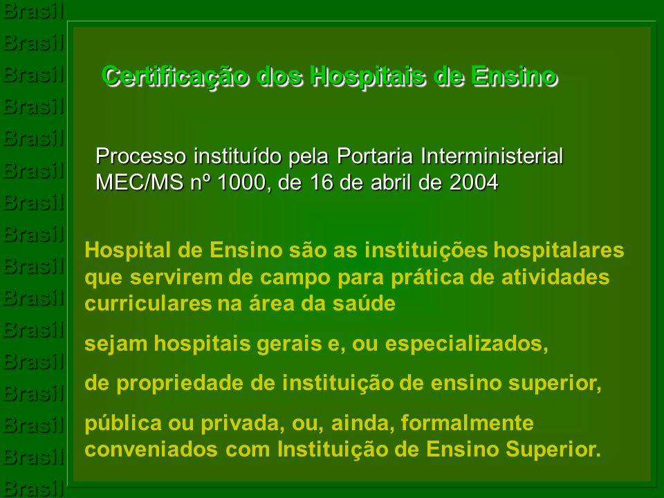 BrasilBrasilBrasilBrasilBrasilBrasilBrasilBrasilBrasilBrasilBrasilBrasilBrasilBrasilBrasilBrasil Certificação dos Hospitais de Ensino Processo institu