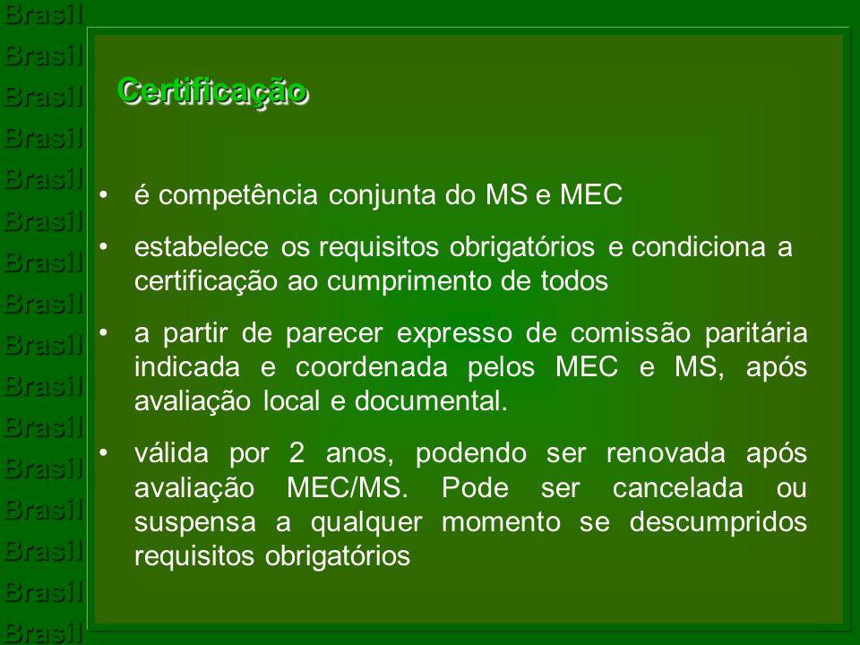 BrasilBrasilBrasilBrasilBrasilBrasilBrasilBrasilBrasilBrasilBrasilBrasilBrasilBrasilBrasilBrasil é competência conjunta do MS e MEC estabelece os requ