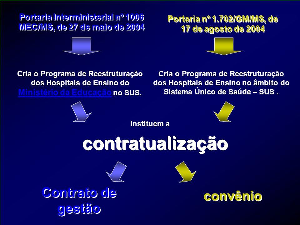 BrasilBrasilBrasilBrasilBrasilBrasilBrasilBrasilBrasilBrasilBrasilBrasilBrasilBrasilBrasilBrasil Portaria Interministerial nº 1006 MEC/MS, de 27 de ma