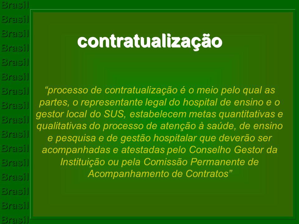 BrasilBrasilBrasilBrasilBrasilBrasilBrasilBrasilBrasilBrasilBrasilBrasilBrasilBrasilBrasilBrasil contratualização processo de contratualização é o mei