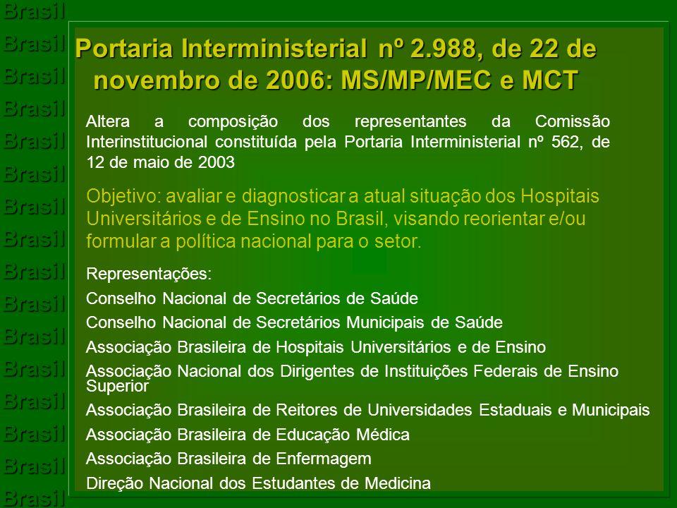 BrasilBrasilBrasilBrasilBrasilBrasilBrasilBrasilBrasilBrasilBrasilBrasilBrasilBrasilBrasilBrasil Portaria Interministerial nº 2.988, de 22 de novembro