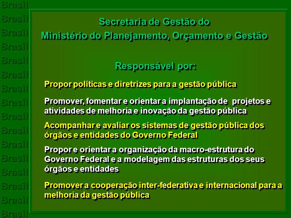 BrasilBrasilBrasilBrasilBrasilBrasilBrasilBrasilBrasilBrasilBrasilBrasilBrasilBrasilBrasilBrasil Responsável por: Propor políticas e diretrizes para a