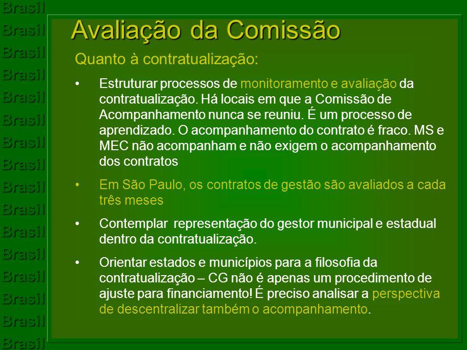 BrasilBrasilBrasilBrasilBrasilBrasilBrasilBrasilBrasilBrasilBrasilBrasilBrasilBrasilBrasilBrasil : Quanto à contratualização: Estruturar processos de