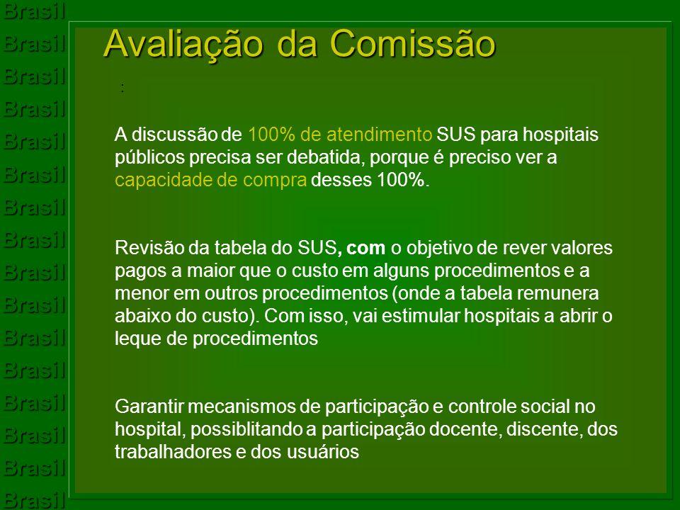 BrasilBrasilBrasilBrasilBrasilBrasilBrasilBrasilBrasilBrasilBrasilBrasilBrasilBrasilBrasilBrasil : A discussão de 100% de atendimento SUS para hospita
