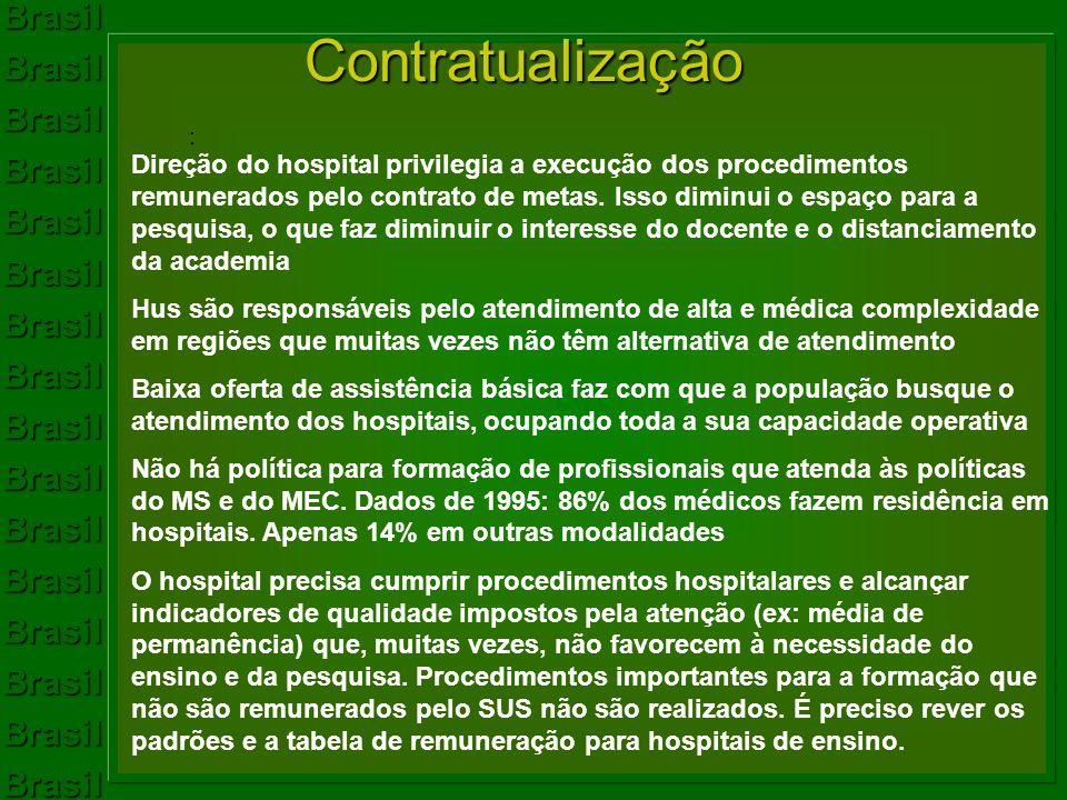 BrasilBrasilBrasilBrasilBrasilBrasilBrasilBrasilBrasilBrasilBrasilBrasilBrasilBrasilBrasilBrasil Contratualização : Direção do hospital privilegia a e