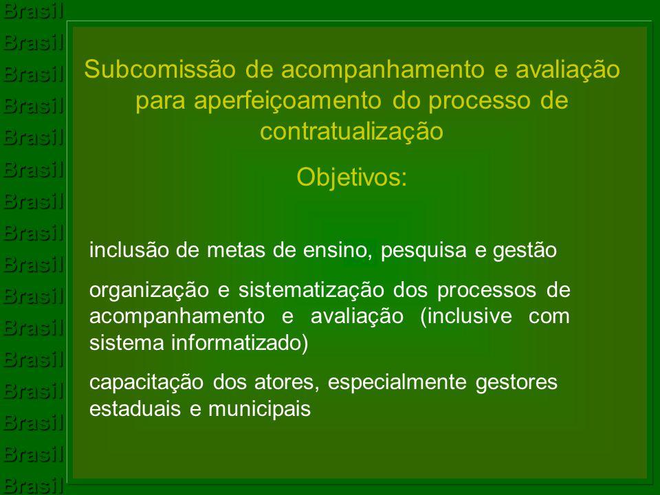 BrasilBrasilBrasilBrasilBrasilBrasilBrasilBrasilBrasilBrasilBrasilBrasilBrasilBrasilBrasilBrasil Subcomissão de acompanhamento e avaliação para aperfe