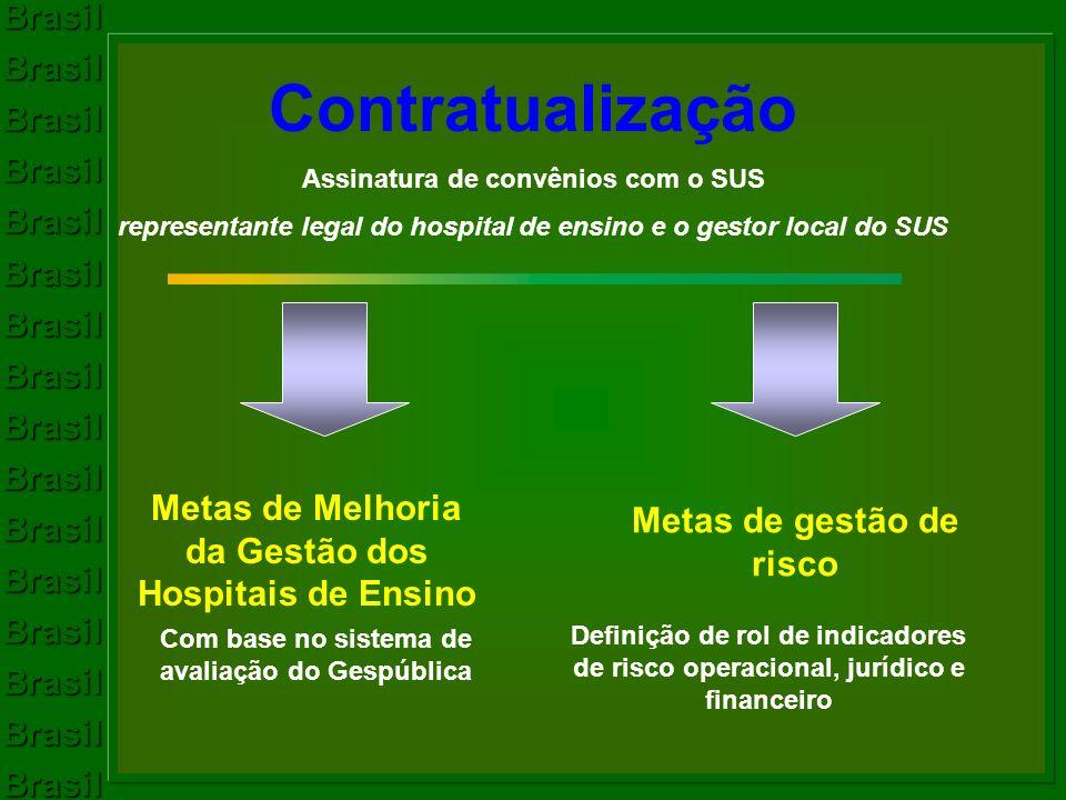 BrasilBrasilBrasilBrasilBrasilBrasilBrasilBrasilBrasilBrasilBrasilBrasilBrasilBrasilBrasilBrasil Contratualização Assinatura de convênios com o SUS re