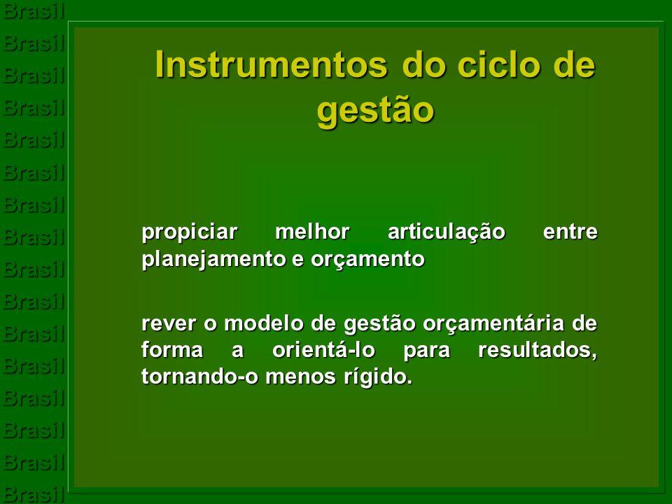 BrasilBrasilBrasilBrasilBrasilBrasilBrasilBrasilBrasilBrasilBrasilBrasilBrasilBrasilBrasilBrasil Instrumentos do ciclo de gestão propiciar melhor arti