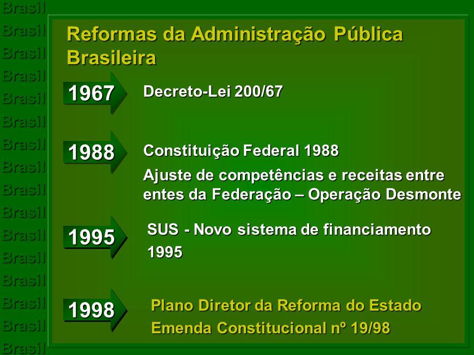 BrasilBrasilBrasilBrasilBrasilBrasilBrasilBrasilBrasilBrasilBrasilBrasilBrasilBrasilBrasilBrasil Reformas da Administração Pública Brasileira 19671967