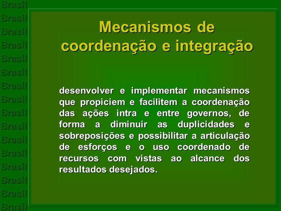 BrasilBrasilBrasilBrasilBrasilBrasilBrasilBrasilBrasilBrasilBrasilBrasilBrasilBrasilBrasilBrasil Mecanismos de coordenação e integração desenvolver e