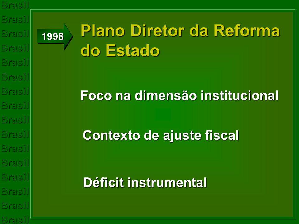 BrasilBrasilBrasilBrasilBrasilBrasilBrasilBrasilBrasilBrasilBrasilBrasilBrasilBrasilBrasilBrasil Plano Diretor da Reforma do Estado Plano Diretor da R
