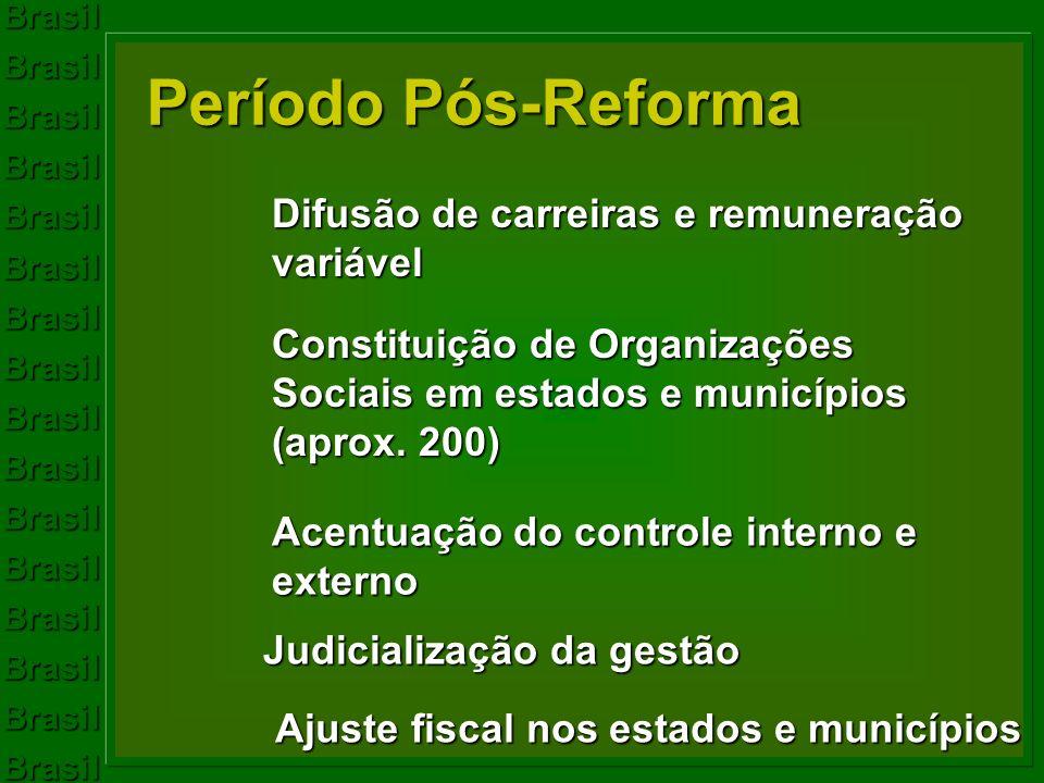 BrasilBrasilBrasilBrasilBrasilBrasilBrasilBrasilBrasilBrasilBrasilBrasilBrasilBrasilBrasilBrasil Período Pós-Reforma Difusão de carreiras e remuneraçã
