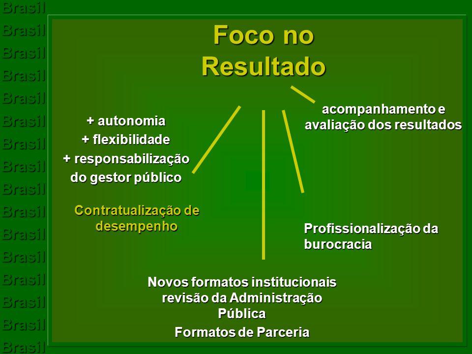 BrasilBrasilBrasilBrasilBrasilBrasilBrasilBrasilBrasilBrasilBrasilBrasilBrasilBrasilBrasilBrasil Foco no Resultado + autonomia + flexibilidade + respo