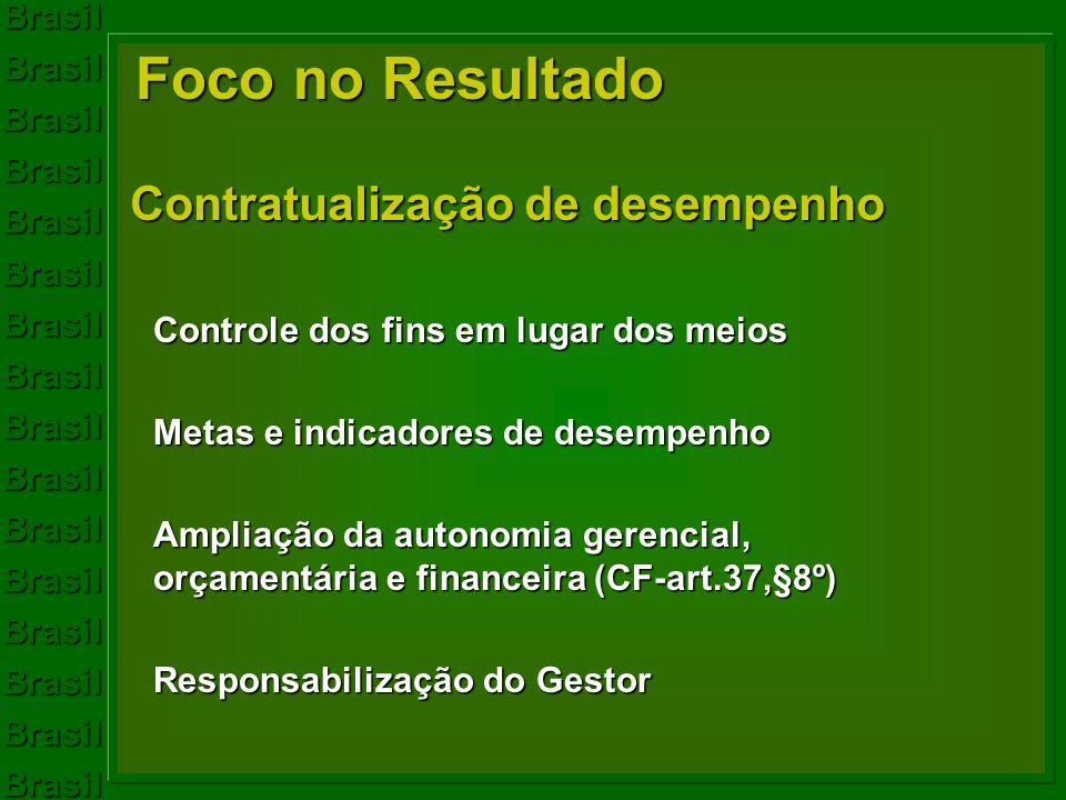 BrasilBrasilBrasilBrasilBrasilBrasilBrasilBrasilBrasilBrasilBrasilBrasilBrasilBrasilBrasilBrasil Foco no Resultado Contratualização de desempenho Cont