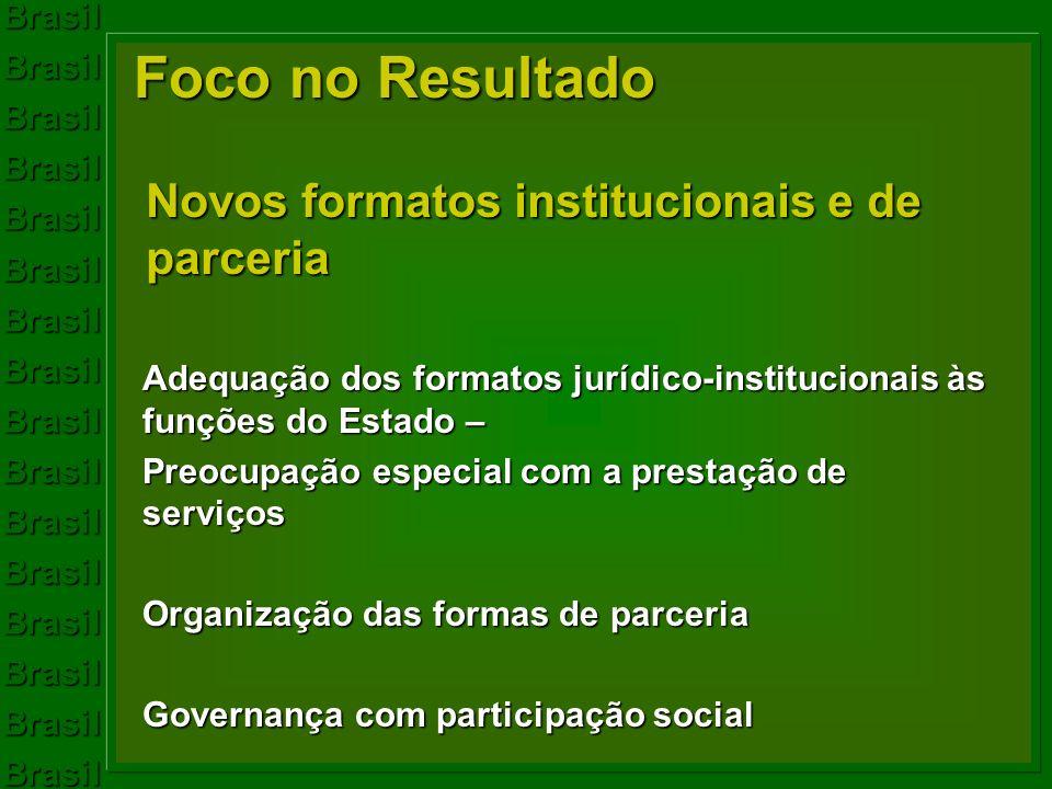 BrasilBrasilBrasilBrasilBrasilBrasilBrasilBrasilBrasilBrasilBrasilBrasilBrasilBrasilBrasilBrasil Foco no Resultado Novos formatos institucionais e de