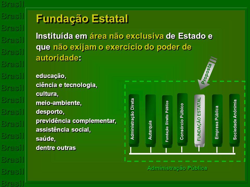 BrasilBrasilBrasilBrasilBrasilBrasilBrasilBrasilBrasilBrasilBrasilBrasilBrasilBrasilBrasilBrasil Instituída em área não exclusiva de Estado e que não
