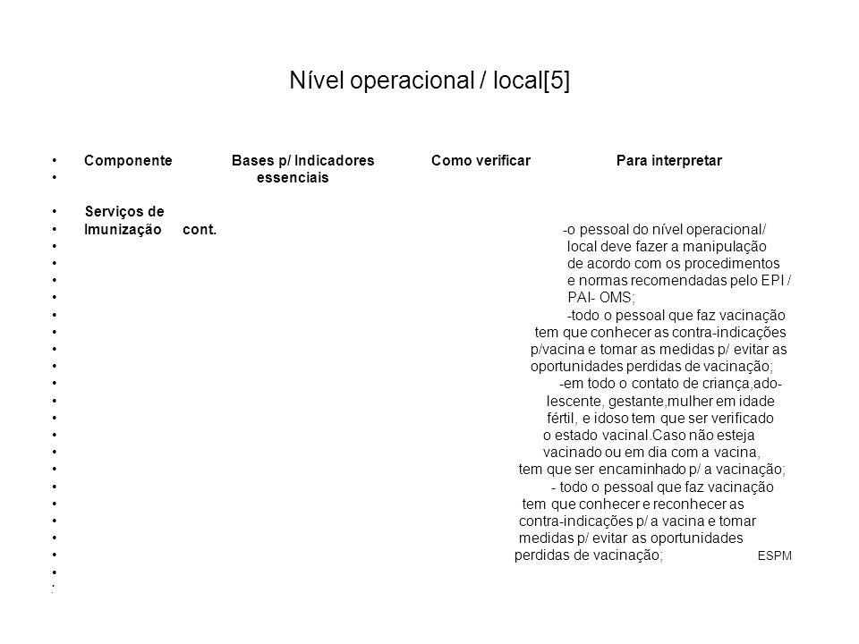 Nível operacional / local[5] Componente Bases p/ Indicadores Como verificar Para interpretar essenciais Serviços de Imunização cont. -o pessoal do nív