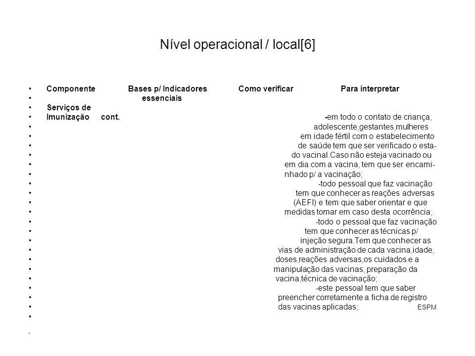 Nível operacional / local[6] Componente Bases p/ Indicadores Como verificar Para interpretar essenciais Serviços de Imunização cont. -em todo o contat
