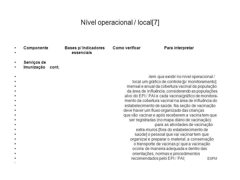 Nível operacional / local[7] Componente Bases p/ Indicadores Como verificar Para interpretar essenciais Serviços de Imunização cont. -tem que existir