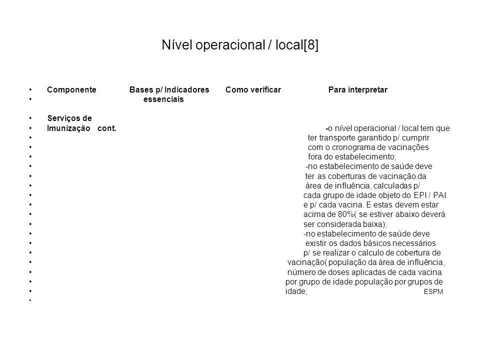 Nível operacional / local[8] Componente Bases p/ Indicadores Como verificar Para interpretar essenciais Serviços de Imunização cont. -o nível operacio