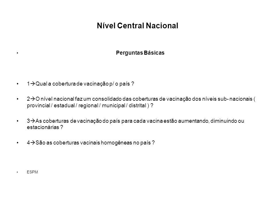 Nível Central Nacional Perguntas Básicas 1 Qual a cobertura de vacinação p/ o país ? 2 O nível nacional faz um consolidado das coberturas de vacinação