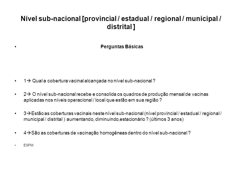 Nível sub-nacional [provincial / estadual / regional / municipal / distrital ] Perguntas Básicas 1 Qual a cobertura vacinal alcançada no nível sub-nac