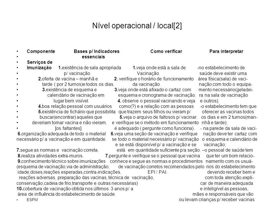 Nível operacional / local[2] Componente Bases p/ Indicadores Como verificar Para interpretar essenciais Serviços de Imunização 1.existência de sala ap
