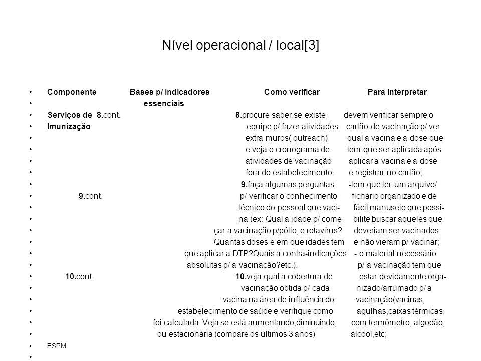 Nível operacional / local[3] Componente Bases p/ Indicadores Como verificar Para interpretar essenciais Serviços de 8.cont. 8.procure saber se existe
