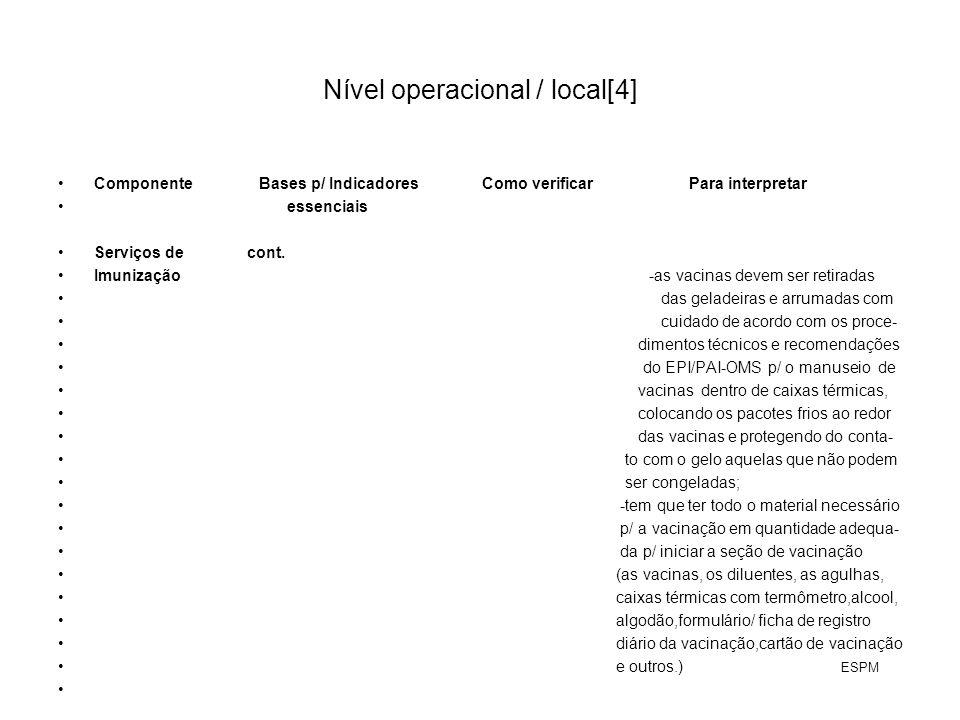 Nível operacional / local[4] Componente Bases p/ Indicadores Como verificar Para interpretar essenciais Serviços de cont. Imunização -as vacinas devem