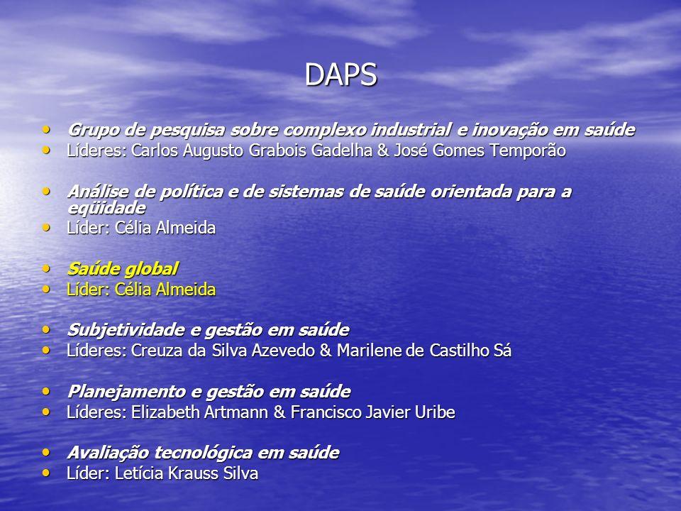 DAPS Grupo de pesquisa sobre complexo industrial e inovação em saúde Grupo de pesquisa sobre complexo industrial e inovação em saúde Líderes: Carlos A